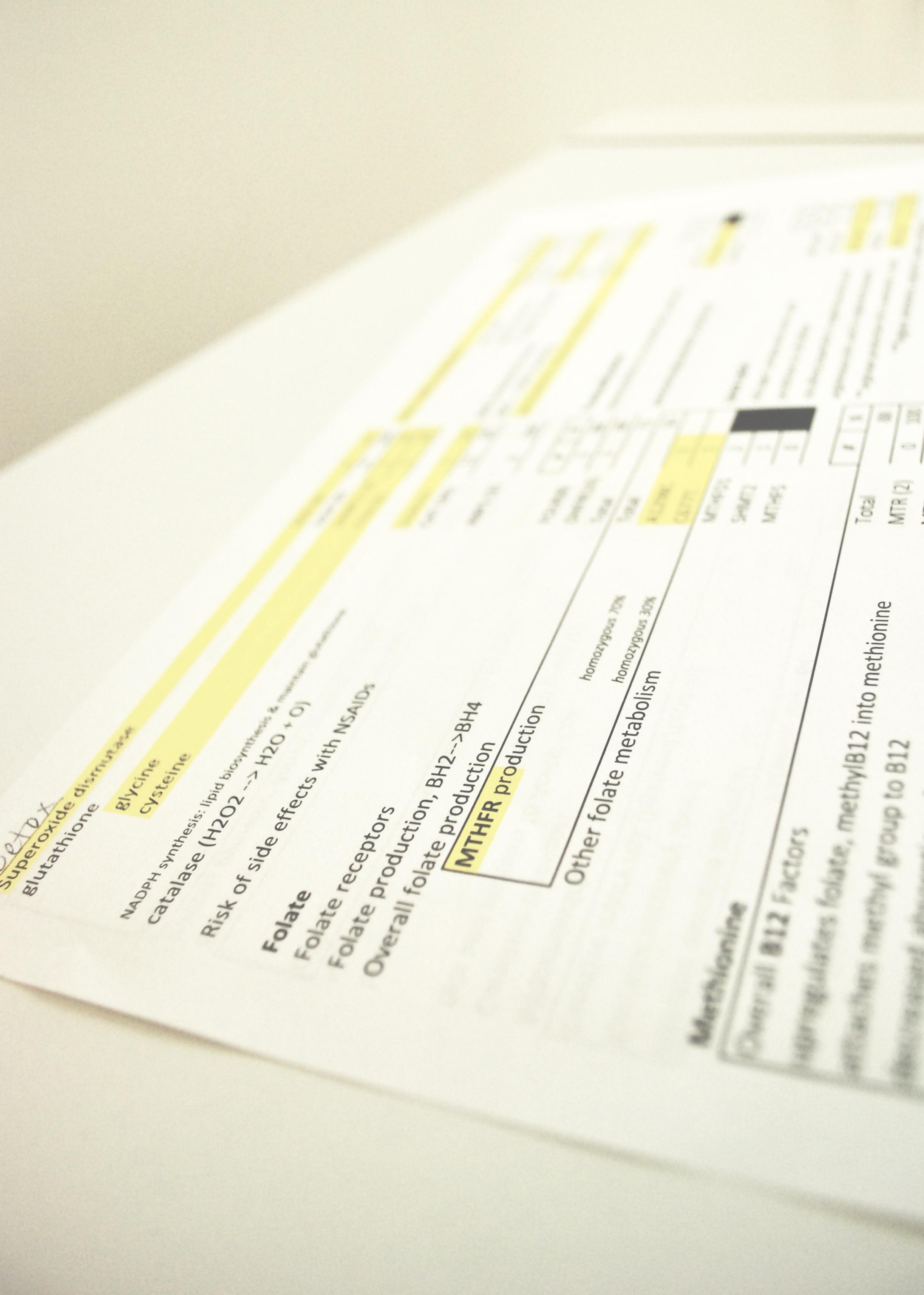 My Rigorous Treatment Plan | TTC After Loss